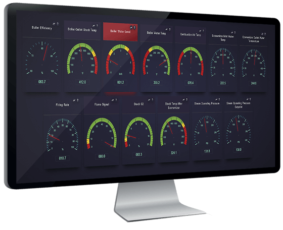 Prometha Premium up to 13-KPI Dashboard